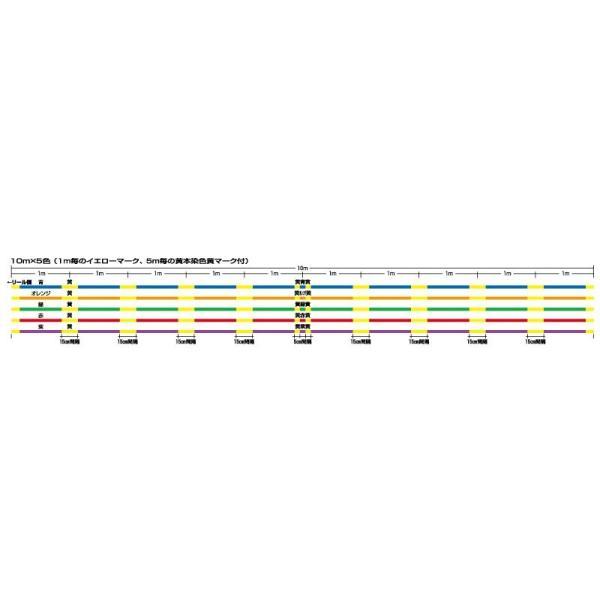 【Cpost】YGKよつあみ ヴェラガス船 X4 300m 5.0号 10mX5色 (ygk-038555)