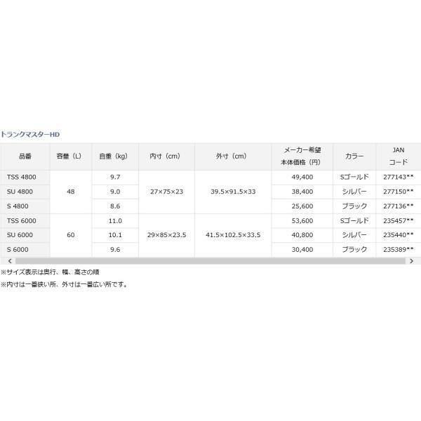 ダイワ クーラーボックス 48L スチロール トランクマスターHD S4800|fishing-sagamiya|04