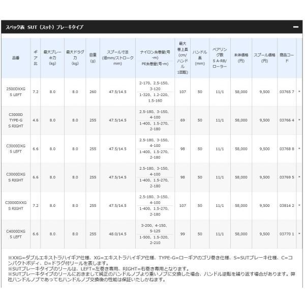 シマノ 17BB-X ハイパーフォース 2500DXXG S LEFT 左ハンドル