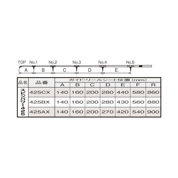 シマノ スピンパワー 385EX+ (投げ竿) (大型商品A)