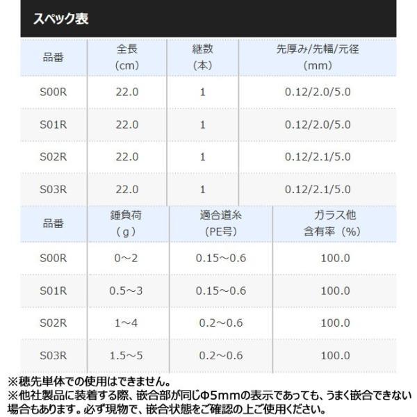 シマノ レイクマスターSH S03R (ワカサギ穂先 竿)