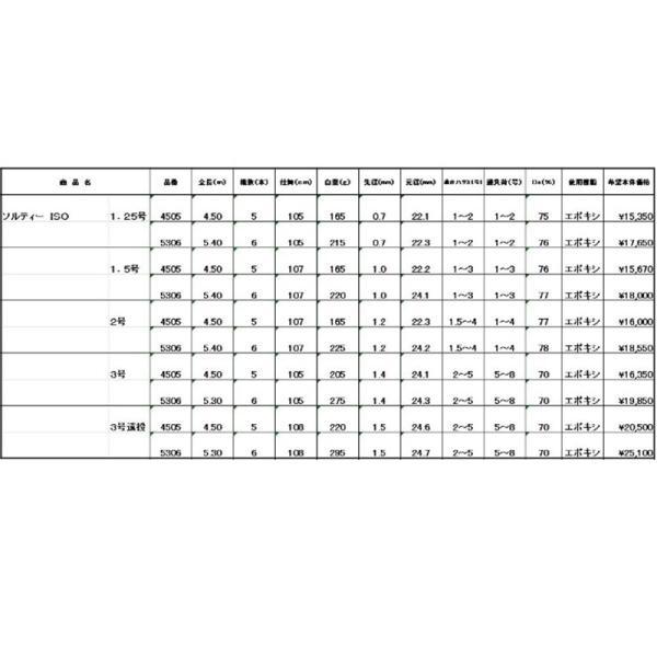 【宇崎日新】ソルティー磯 2号−450
