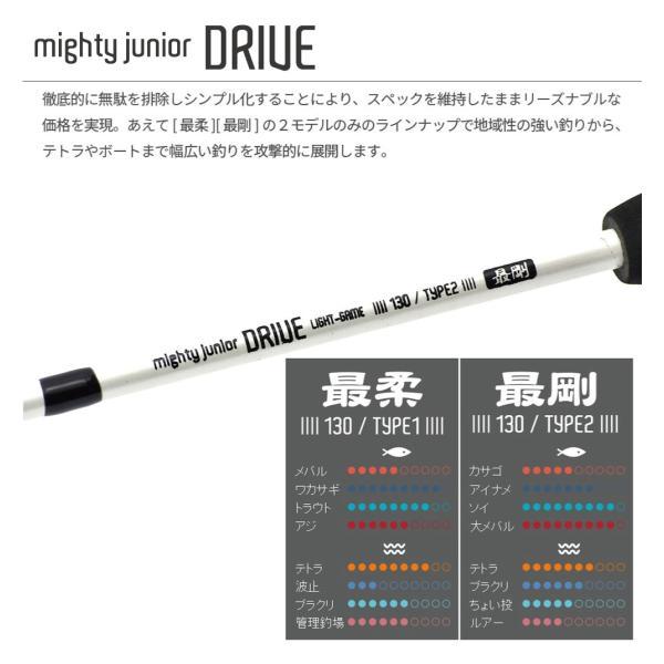 シンプルかつ多様性 mighty junior DRIVE Trigger-type 130/マイティーJr.ドライブ/防波堤/テトラ釣り/穴釣り/FIVE STAR/ファイブスター|fivestarfishing|02