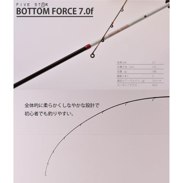 釣り場へ直行!メバリングフルセット / ライトゲーム / メバル / 釣り/FIVE STAR/ファイブスター|fivestarfishing|03