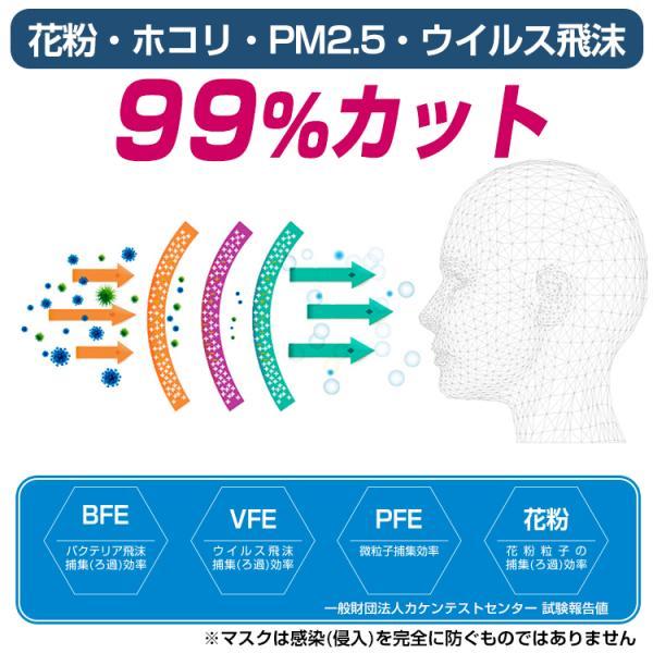 即納 マスク 在庫あり 100枚 箱 使い捨て 不織布 BFE 99%以上 CE FDA 認証済み 男女兼用 ウイルス対策 花粉 飛沫感染対策 日本国内発送 ny264-100 fkstyle 09