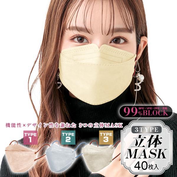 マスク 50枚 使い捨て 不織布 4層 カラー 99%カ...