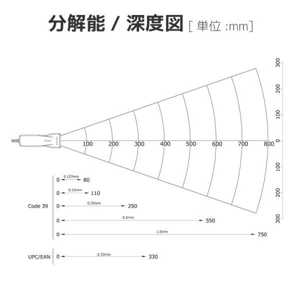 オプトエレクトロニクス OPL-6845S-V-WHT-USB レーザハンディスキャナ 専用置台セット|fksystem|08