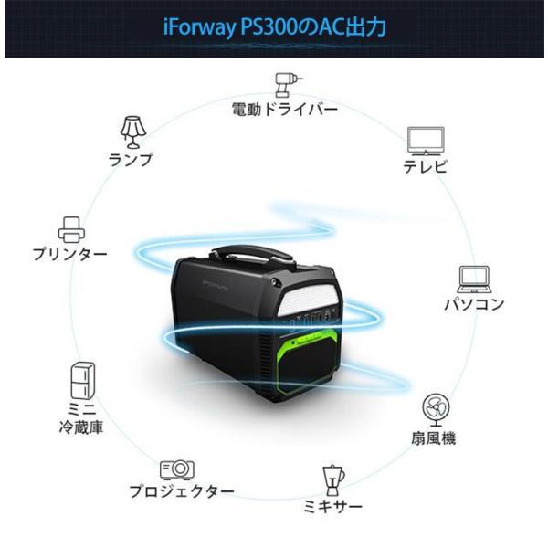 【正規販売店】大容量 ポータブル電源 124800mAh iForway アイフォーウェイ PS300(CTJ)/おまけ付/海外×/お取寄せ|flaner-y|11