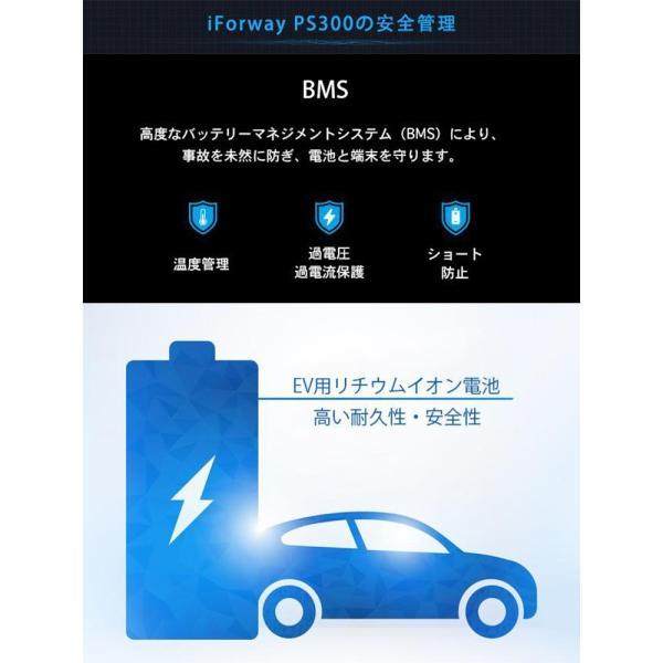 【正規販売店】大容量 ポータブル電源 124800mAh iForway アイフォーウェイ PS300(CTJ)/おまけ付/海外×/お取寄せ|flaner-y|18