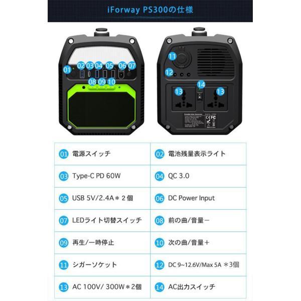 【正規販売店】大容量 ポータブル電源 124800mAh iForway アイフォーウェイ PS300(CTJ)/おまけ付/海外×/お取寄せ|flaner-y|19