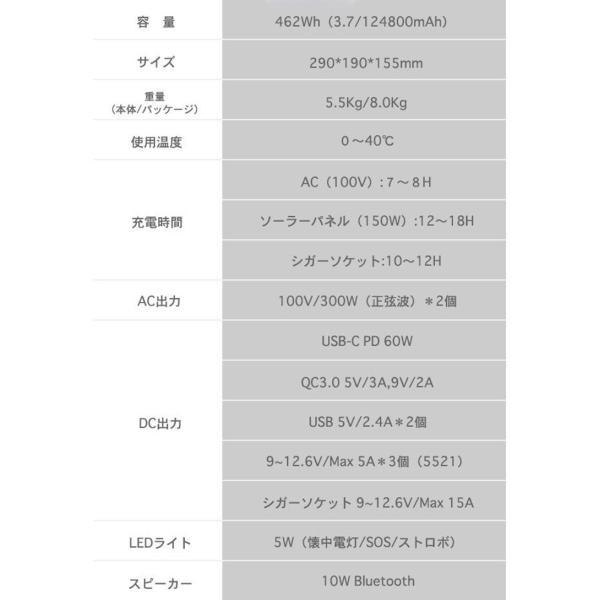 【正規販売店】大容量 ポータブル電源 124800mAh iForway アイフォーウェイ PS300(CTJ)/おまけ付/海外×/お取寄せ|flaner-y|03