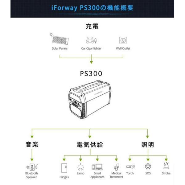 【正規販売店】大容量 ポータブル電源 124800mAh iForway アイフォーウェイ PS300(CTJ)/おまけ付/海外×/お取寄せ|flaner-y|06