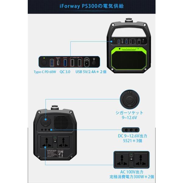 【正規販売店】大容量 ポータブル電源 124800mAh iForway アイフォーウェイ PS300(CTJ)/おまけ付/海外×/お取寄せ|flaner-y|07