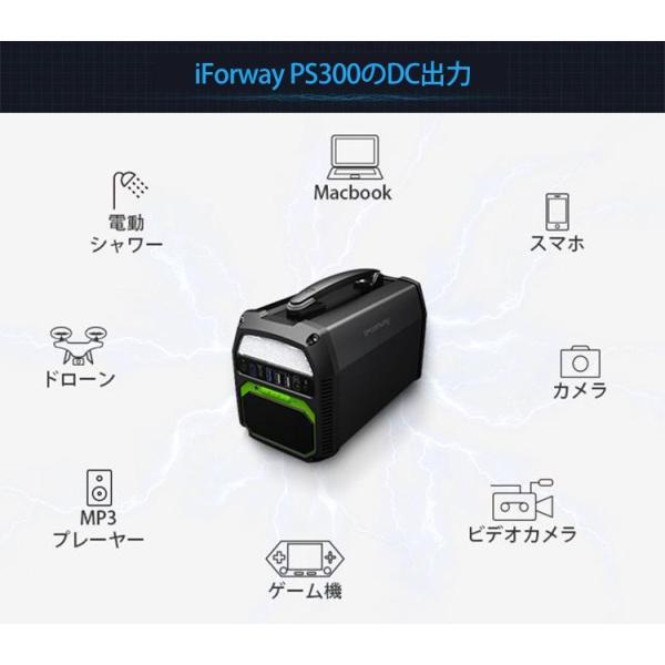 【正規販売店】大容量 ポータブル電源 124800mAh iForway アイフォーウェイ PS300(CTJ)/おまけ付/海外×/お取寄せ|flaner-y|09