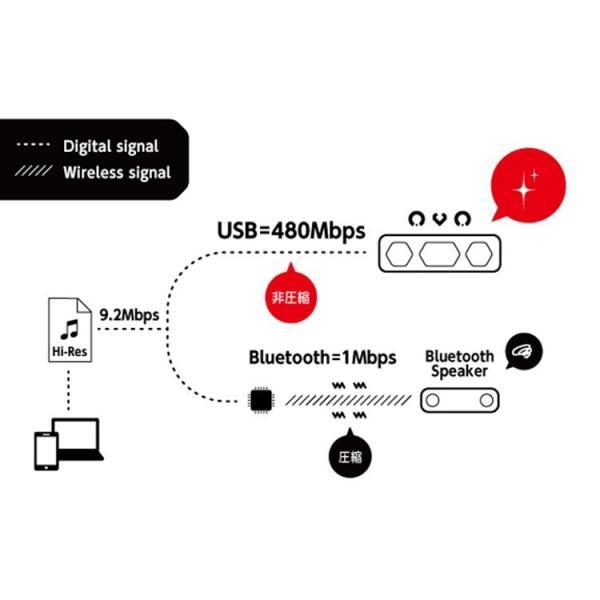 正規販売店 JDSound 映画館のような音質 動画視聴に最適 USB ポータブルスピーカー OVO オボ(JDS)/在庫有(35)|flaner-y|13