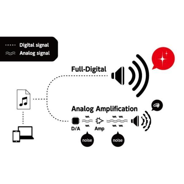 正規販売店 JDSound 映画館のような音質 動画視聴に最適 USB ポータブルスピーカー OVO オボ(JDS)/在庫有(35)|flaner-y|09
