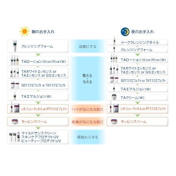 資生堂 ナビジョン NAVISION TAローション (W) 150ml 【薬用美白化粧水】|fleur-yshop|03