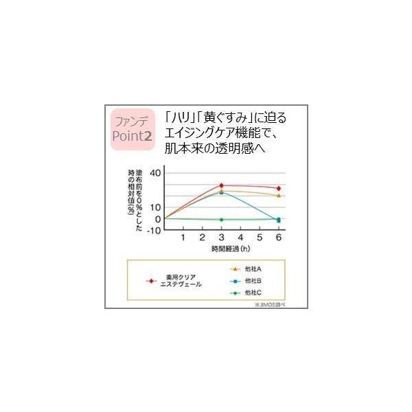 【2018年5月発売版】 薬用クリアエステヴェール 25mL (ナチュラル) 美容液 ファンデーション|flow1|06