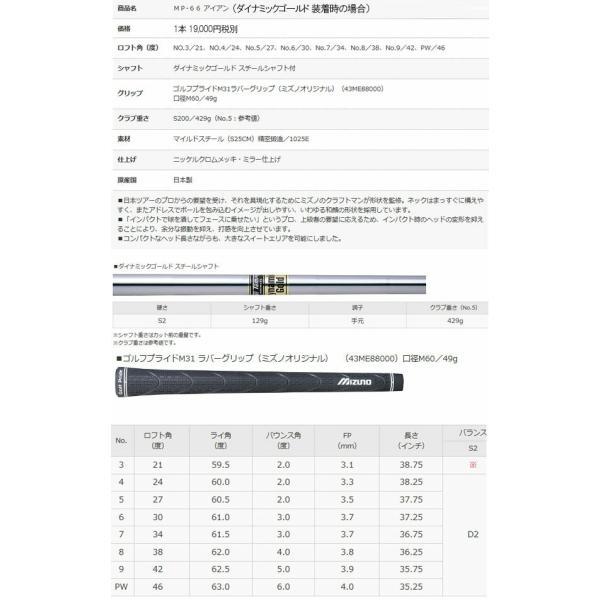 ミズノ MP-66 アイアン  ライフル プロジェクトX シリーズ  プロジェクトX スチールシャフト 5本セット(#6〜#9, PW) forward-green 05