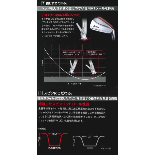スリクソン NEW Zシリーズ  Zフォージド  アイアン [ダイナミックゴールド  ツアーイシュー] 6本セット(#5〜PW)|forward-green|03