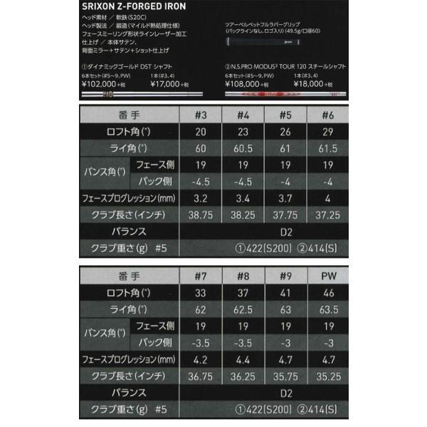スリクソン NEW Zシリーズ  Zフォージド  アイアン [ダイナミックゴールド  ツアーイシュー] 6本セット(#5〜PW)|forward-green|04
