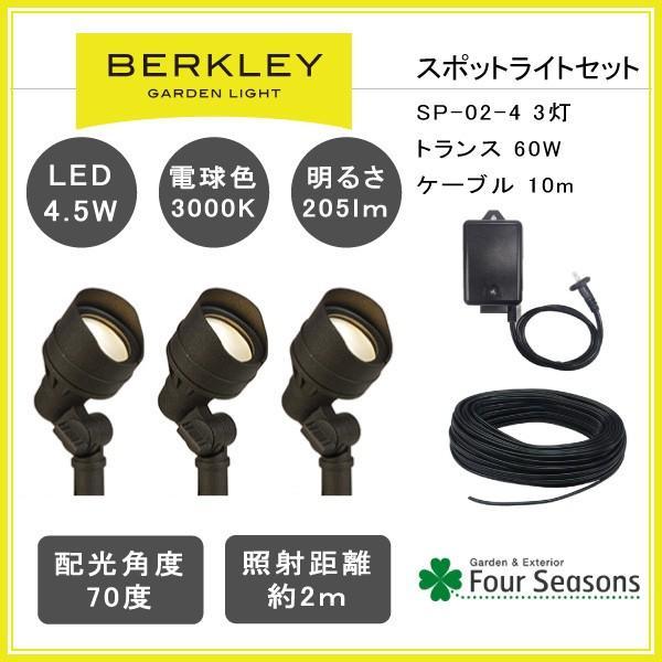LEDスポットライト3灯セット