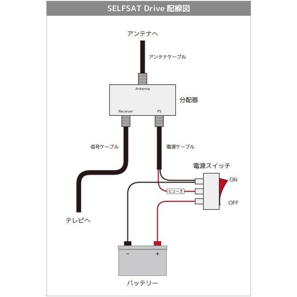 車載用 テレビアンテナ ケーブル 自動追尾式 BS /110度 CS SELFSAT Drive2 DTV131JW-C用  DC12/24V -JPM03R 2-|freedom-telwork|12