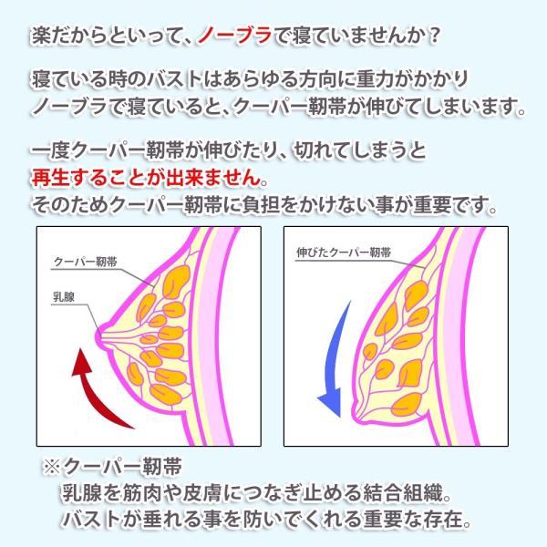 再生 クーパー 靭帯