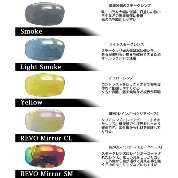 RIDEZ ライズ EYEWEAR EX1 防風・防塵レンズ交換式サングラス UVプロテクションレンズ あすつく対応|freeline|03