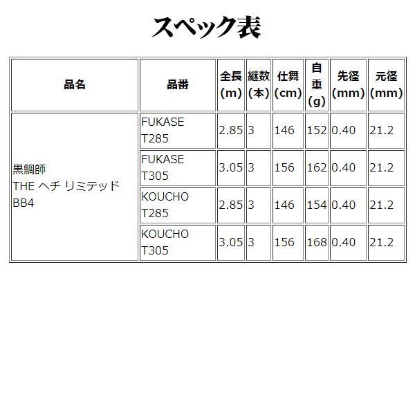 黒鯛工房  黒鯛師 THEヘチリミテッド BB4  KOUCHO T285  2.85m   @170