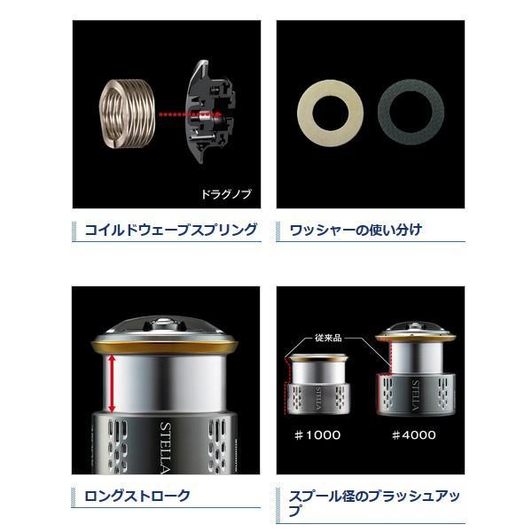 ( 納期未定 H31.4 )  一部  シマノ  18 ステラ  C5000XG  リール  スピニング   Ξ
