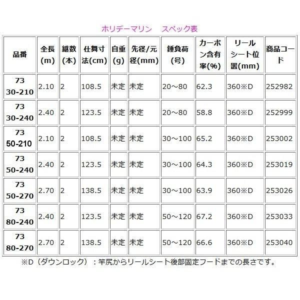 ( 納期未定 H31.4 )  シマノ   ホリデーマリン  73 50-240  ロッド  船竿