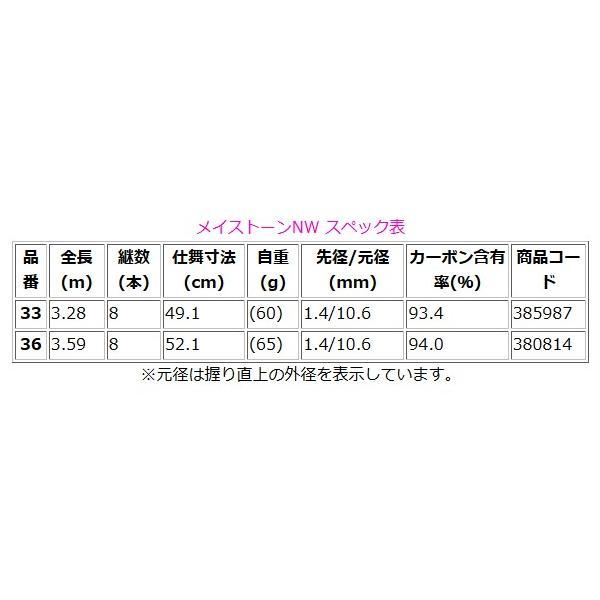 ( 4月末 生産予定 H31.3 )   シマノ   メイストーンNW  36  ロッド  渓流竿