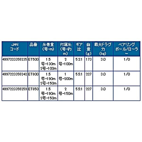 HA  プロマリン  エンタースピン  ET850  2号-150M糸付  スピニング  浜田商会