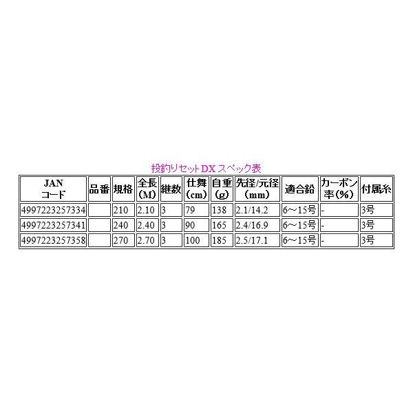 HA  プロマリン  PG 投釣りセットDX  240  2.40m  リール付  ロッド  セット竿  浜田商会  *7 !