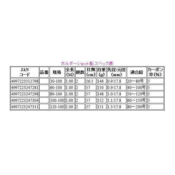 HA  プロマリン  PG ホルダーショット船  30-100  1.00m  ロッド  船竿  浜田商会  *7