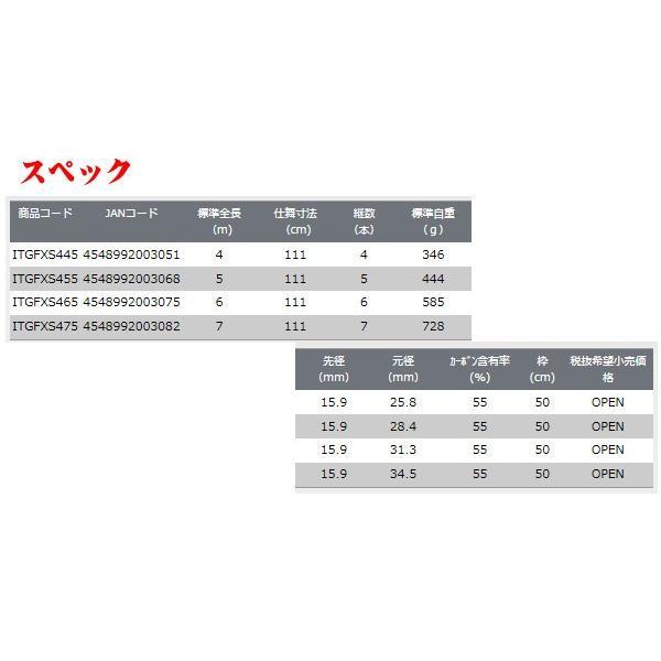 一部送料無料  プロックス ( PROX )  磯玉の柄 剛 FE-X4セット  ITGFXS445  4m  玉の柄|fuga0223|02
