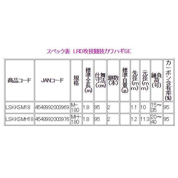 プロックス ( PROX )  LRD攻技競技カワハギSE  MH180  1.8m  船竿