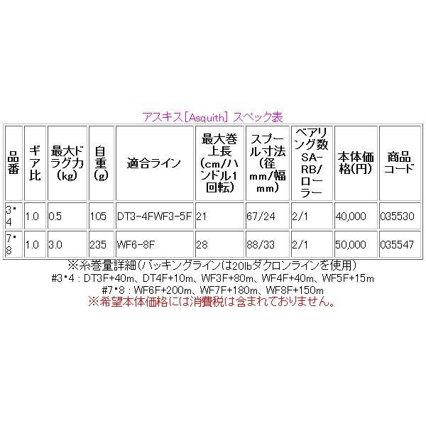 シマノ  アスキス  7・8  リール  片軸リール  *6 ! 11/08