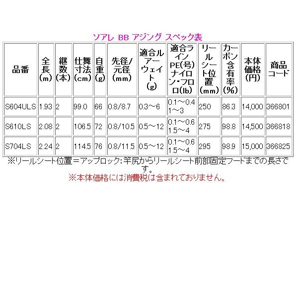 シマノ  ソアレ BB アジング  S604ULS  ロッド  ソルト Ξ|fuga0223|02