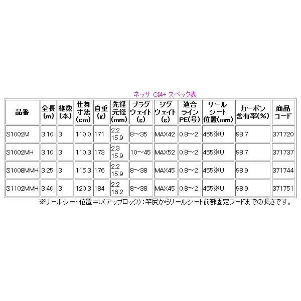 【 只今 欠品中 R2.5 】  シマノ  ネッサ CI4+  S1008MMH  ロッド  ソルト竿*6 Ξ|fuga0223|03