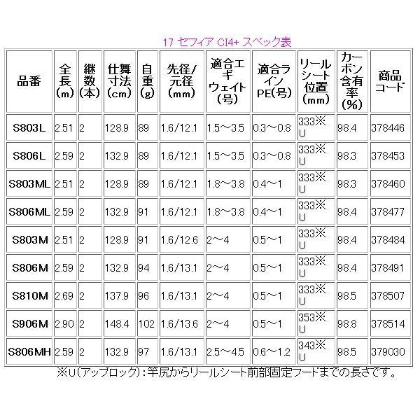 シマノ  17 セフィア CI4+  S803L  ロッド  ソルト竿  Ξ