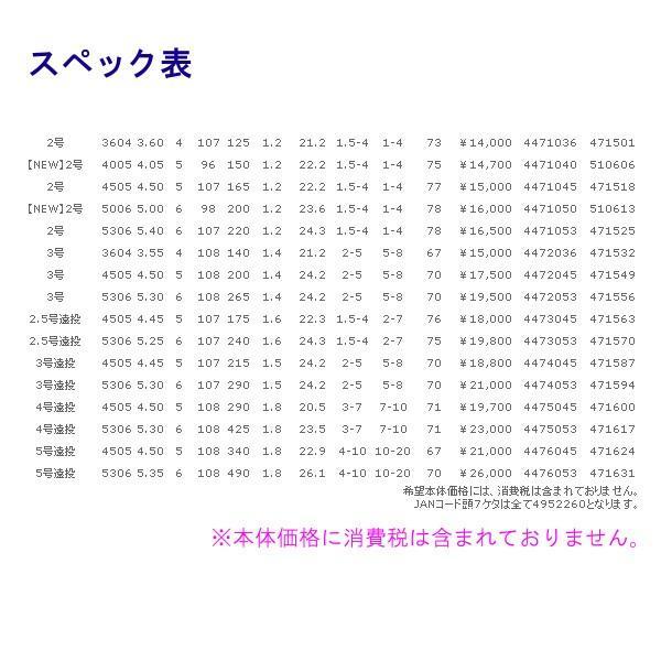 宇崎日新  ロッド  プロスペック  磯  0.8号  5m  磯竿