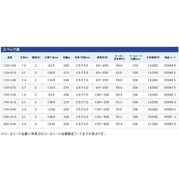 ≪'16年11月新商品!≫ シマノ ディープゲーム BB 120-240 〔仕舞寸法 124.5cm〕