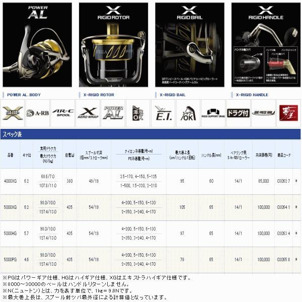 【送料・代引手数料サービス】 ≪新商品!≫ シマノ  '13 ステラSW 4000XG