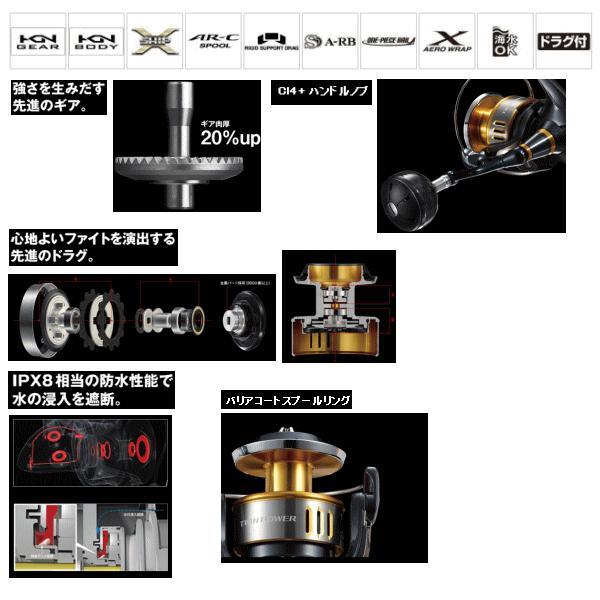 ≪新商品!≫ シマノ '15 ツインパワー SW 6000PG