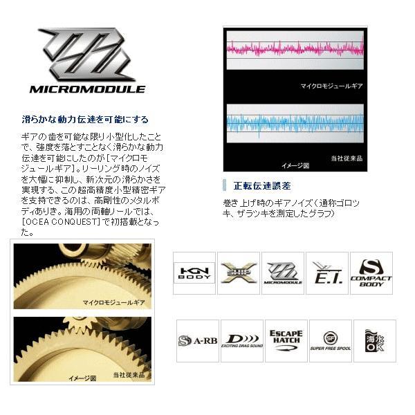 ≪新商品!≫ シマノ '15 オシア コンクエスト 300HG(右)