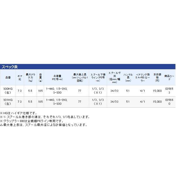 ≪'16年5月新商品!≫ シマノ グラップラーBB 200HG (右)