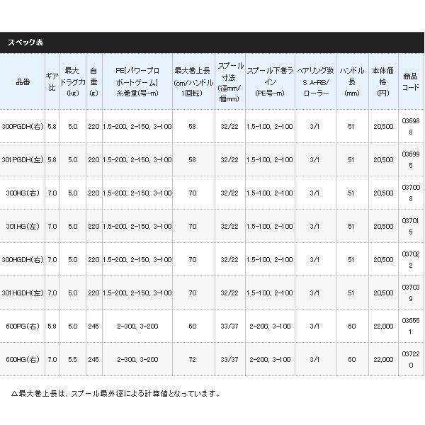 ≪'17年4月新商品!≫ シマノ '17 バルケッタ BB 301HGDH(左)