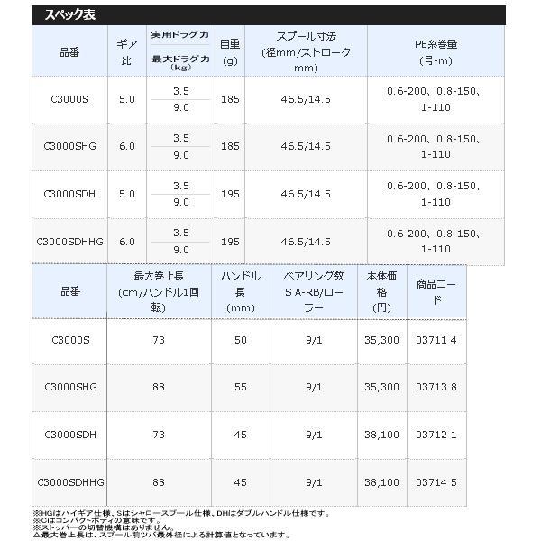 ≪'17年2月新商品!≫ シマノ '17 セフィア CI4+ C3000SDH